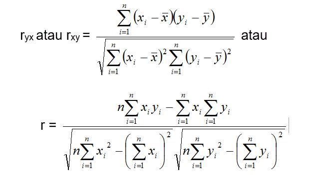 Koefisien Korelasi pearson - analisis korelasi